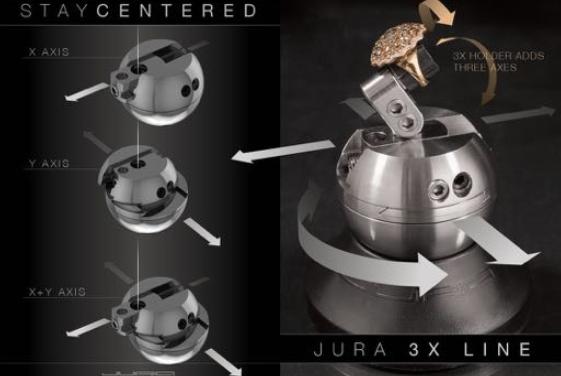Les innovations « Jura by GRS » pour la gravure et le sertissage proposées en exclusivité par Schwartzmann Fisseau-Cochot